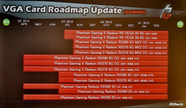 华擎泄密:2019年3月前没有新的AMD显卡
